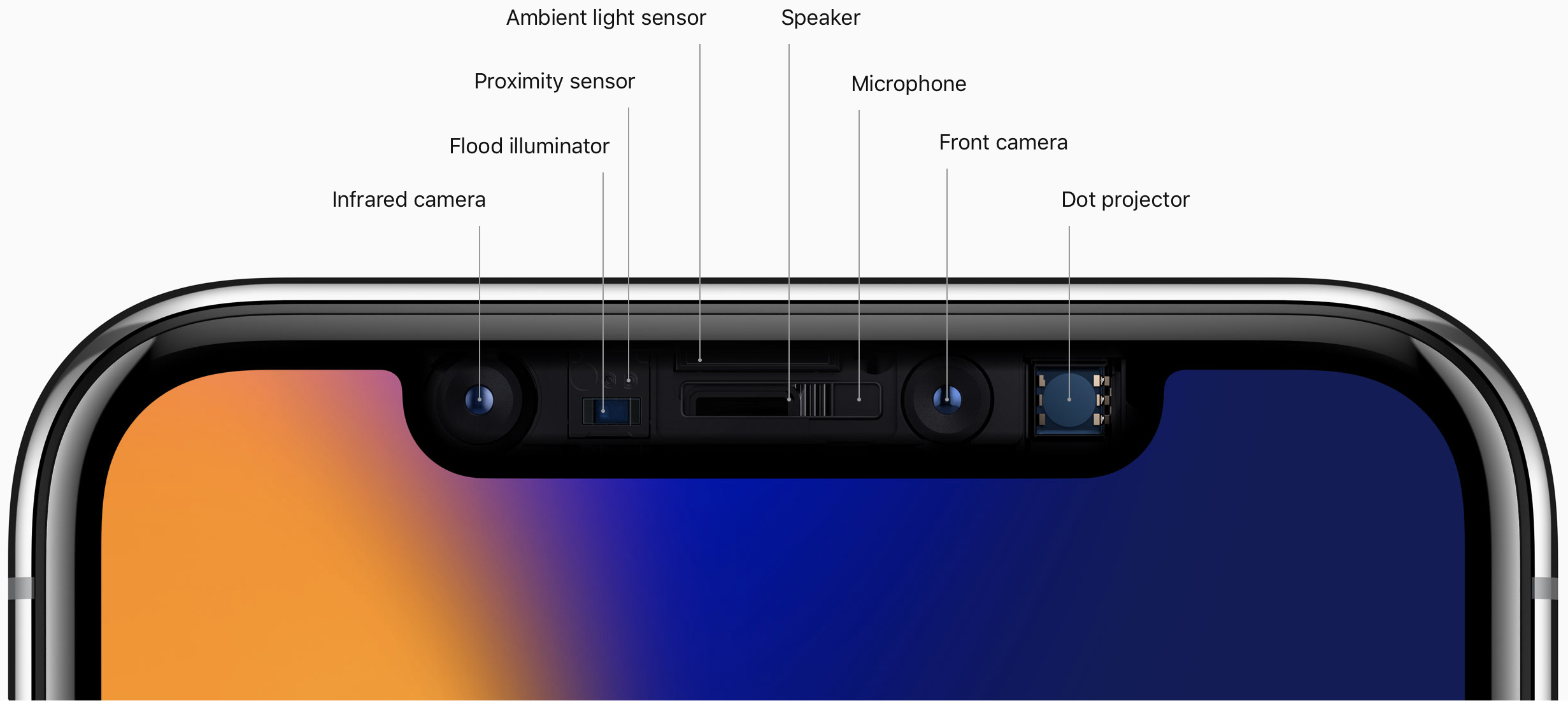 apple_iphone_x_sensor_array